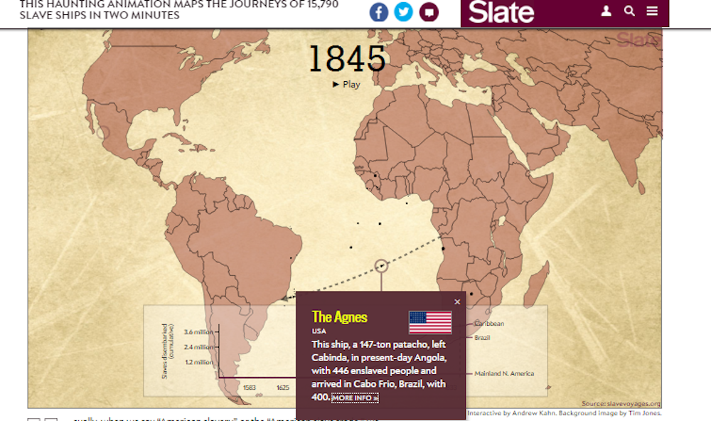 The US was not only a recipient of slaves, but also a trader.
