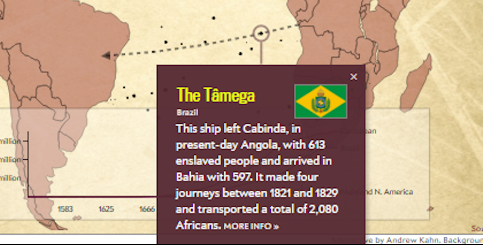 From Angola to Brazil, a common route