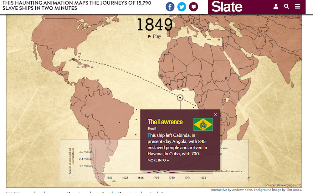 Brazil continued the slave trade long after promising to stop.
