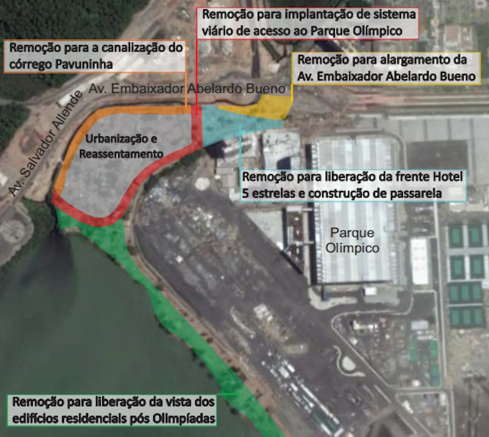 People's Plan shows the areas that were removed and believed reasons. Image from Plano Popular 2016 da Vila Autódromo