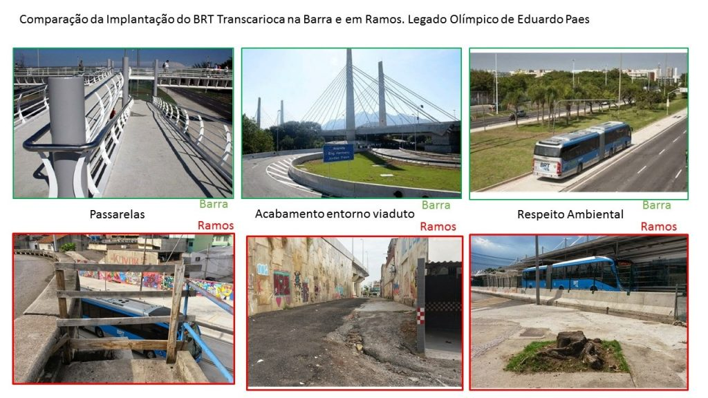 Comparison of the implementation of the BRT TransCarioca in Barra and in Ramos. Olympic Legacy of Mayor Eduardo Paes. 1. Pedestrian Bridges 2. Improvements in Surrounding Area  3. Environmental Respect
