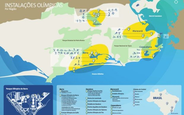 The locations of the sports centers for the 2016 Olympic Games