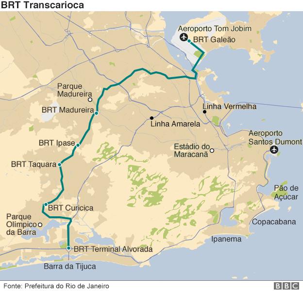 Transcarioca route. Source: Prefeitura do Rio