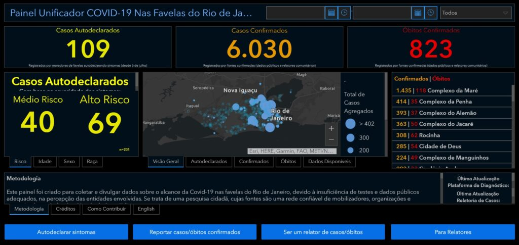 Covid-19 in Favelas Unified Dashboard for Rio de Janeiro on August 5, 2020